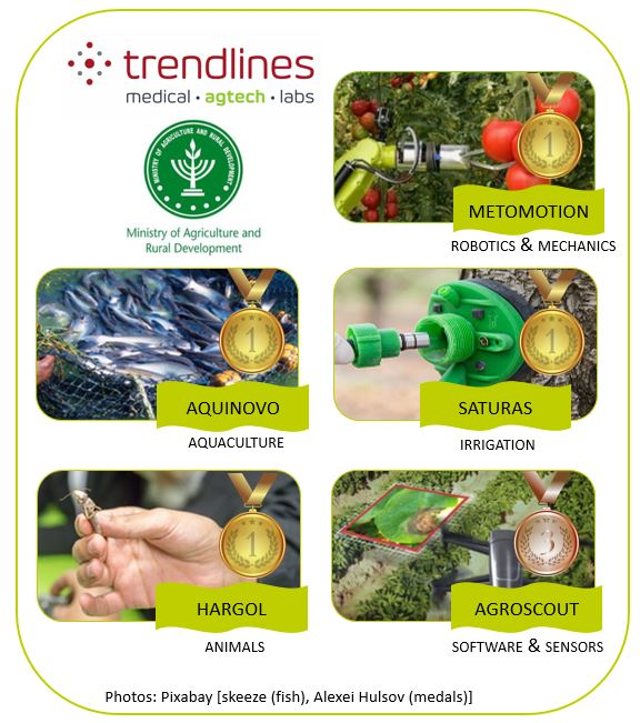 Congratulations! These Trendlines Agtech portfolio companies were recognized by Israel's Ministry of Agriculture and Rural Development.